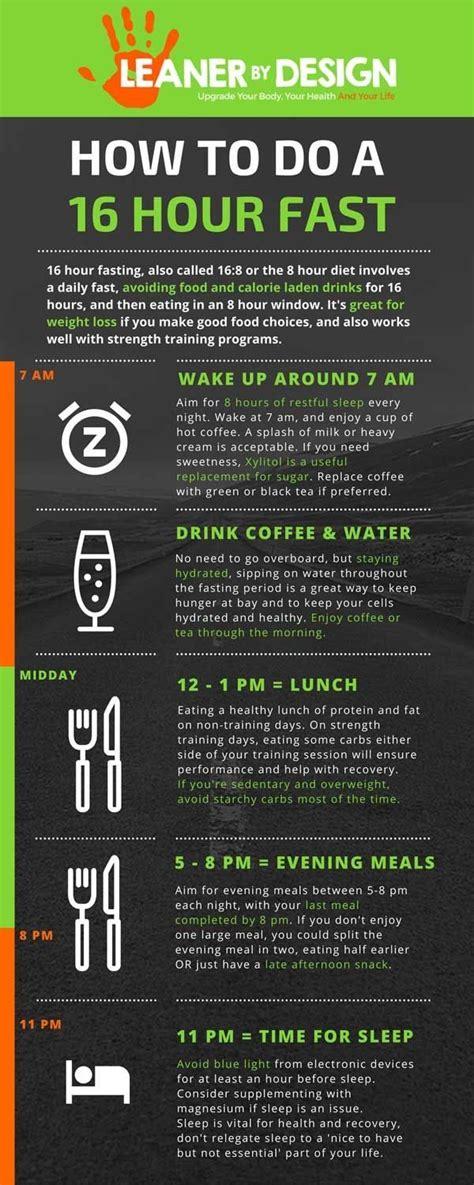 hour fast  sami momin  diet intermittent fasting