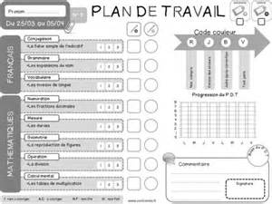 plan de travail point p les 25 meilleures id 233 es concernant plan de travail sur d 233 co de cuisine conception