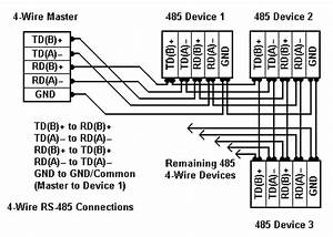 rs 485 connections faq advantech bb smartworx With rs4852 wire diagram