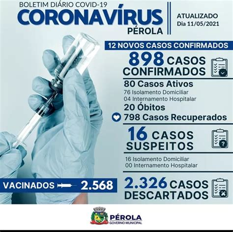Secretaria de Saúde de Pérola registra mais 12 casos ...