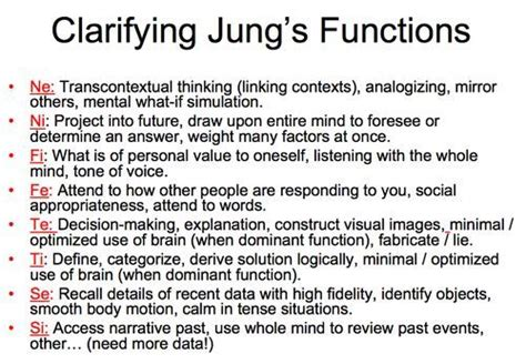Jung's Cognitive Functions Explained Well