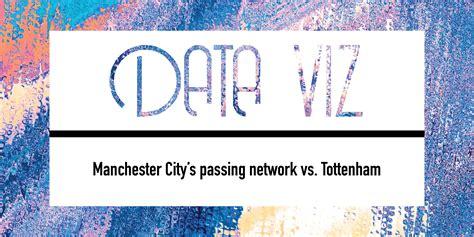 Manchester City's passing network vs. Tottenham