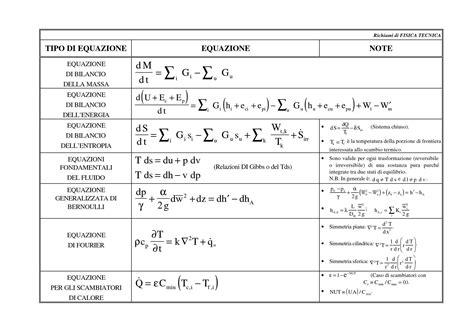 Fisica Medica Dispense equazioni di fisica tecnica schema suntivo dispense