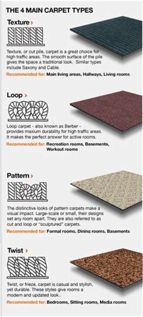 images    choose  carpet type