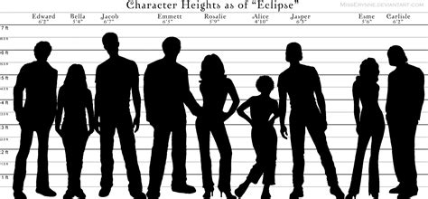 8 Best Images Of Height Comparison Chart  Marvel Heroes