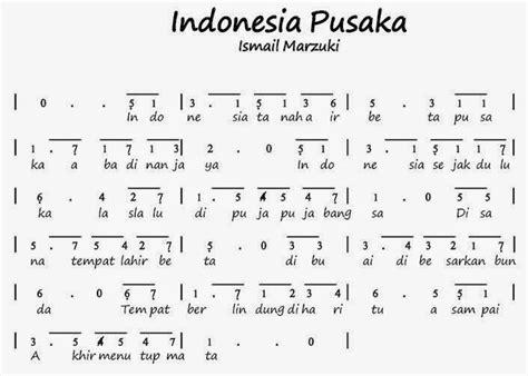not lagu tanah air beta not angka lagu indonesia pusaka pianika piano keyboard