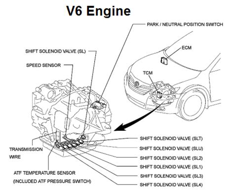 p  toyota camry torque converter clutch pressure