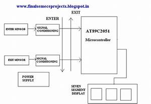 Final Year Projects  Bidirectional Visitor Counter Using Microcontroller At89c2051