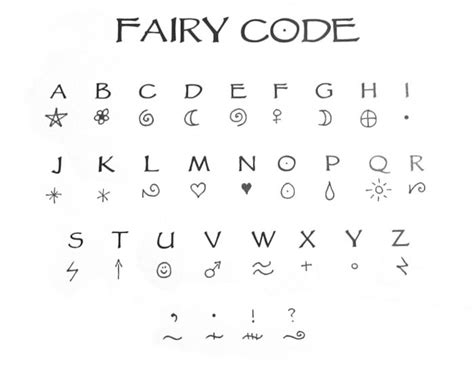 image result for code alphabet scouts pinterest