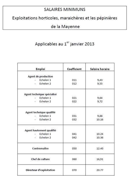 grille salaire chambre agriculture ouvri 232 re grille des salaires 2013 exploitations
