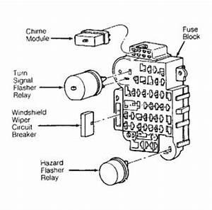 1991 Jeep Cherokee Fuse Box Diagram : tail lights turn signals hazards not working brake ~ A.2002-acura-tl-radio.info Haus und Dekorationen