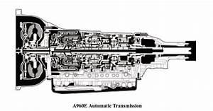 Toyota A960e Transmission Repair Manual