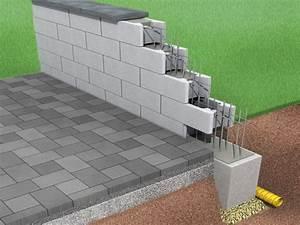 Mauerfundament Welche Bewehrungsmethode Ist Sinnvoller