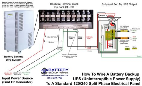 Wiring Diagrams For Hardwire Ups Battery Backup Power Inc