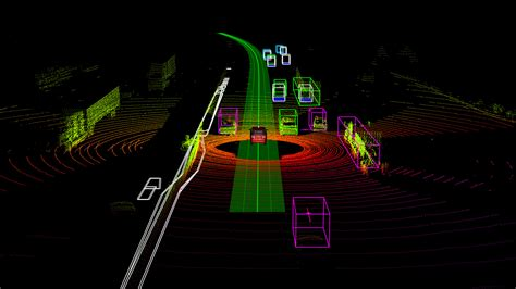 A laser and a Raspberry Pi can disable a self-driving car ...