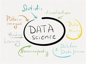 Four Most Popular Coursera Data Science Specializations