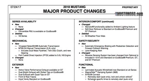 2018 Mustang Order Guide (including Gt350/gt350r)