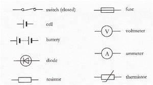 Symbols For Circuit Diagrams