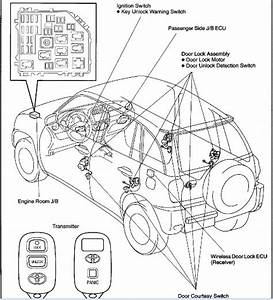 2003 Rav4  Is It Possible To Add Oem Factory Installed Keyless Entry  Is There More Involved