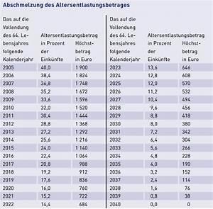 Rendite Lebensversicherung Berechnen : rentensteuerrechner rentensteuerberechnung online ~ Themetempest.com Abrechnung