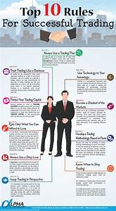 Trading infographic : Top 10 Rules For Successful Trading ...