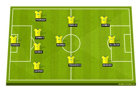 Villarreal vs Real Madrid Preview: Probable Lineups ...