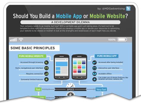 should you build a mobile app or mobile website