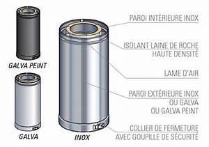 Tubage Inox Double Paroi Prix : conduit double paroi inox poujoulat ~ Premium-room.com Idées de Décoration