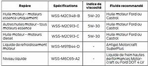 Programme Entretien Ford : carnet entretien qashqai carnet d 39 entretien nissan qashqai 1 6 dci notices et pdf manuel ~ Melissatoandfro.com Idées de Décoration