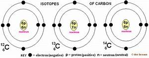 atomic structure nucleus proton neutron electron mass With electricity quizzes and revision notes for key stage 3 and gcse two