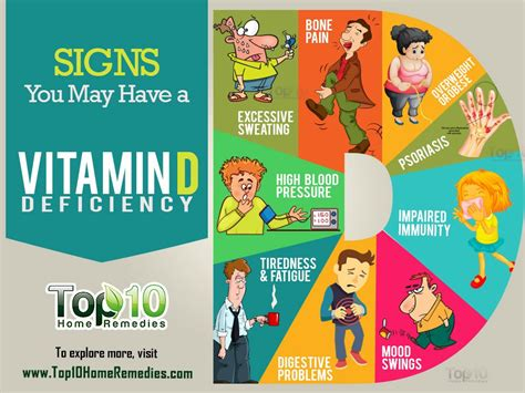 Signs And Symptoms You May Have A Vitamin D Deficiency. Elegant Banners. Hotel Grand Opening Banners. Danat Logo. Digital Media Banners. Bread Logo. Logo Design Service Banners. Magazine Lettering. Game Logo
