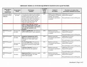 quality assurance plan template carisoprodolpharmcom With quality plan template example