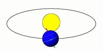 Spinning Earth Moon Animation Globe Axis Sun