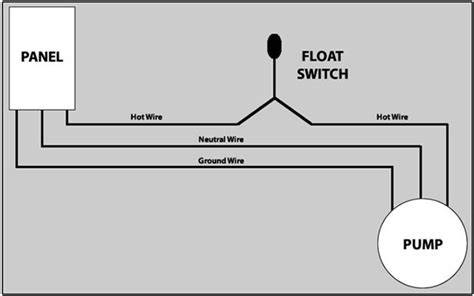 How Hard Wire Float Switch Submersible Pump