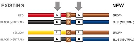 3 Phase Electrical Circuit Wiring And Color Code by New Cable Colour Code For Electrical Installations