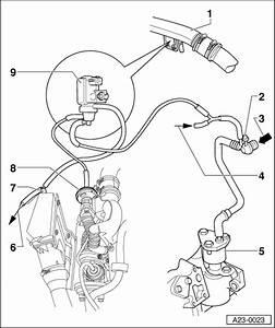 Audi Workshop Manuals  U0026gt  A4 Mk1  U0026gt  Power Unit  U0026gt   Diesel