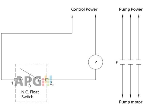 Throw Switch To Schematic Wiring Diagram by Float Switch Installation Wiring Diagrams Apg