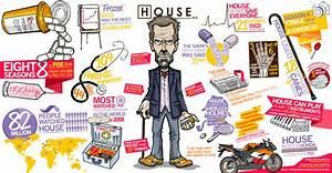 RAWZ — The #HouseMD infographic....