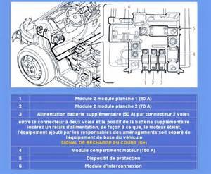Le Sur Batterie Pour Garage by Forum Cing Car Par Marque Installation D Une