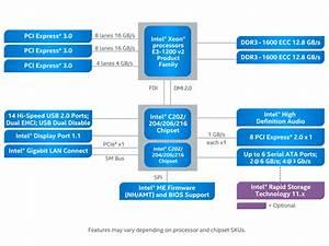 Intel U00ae C202  C204  C206  C216 Chipset Platform Diagram