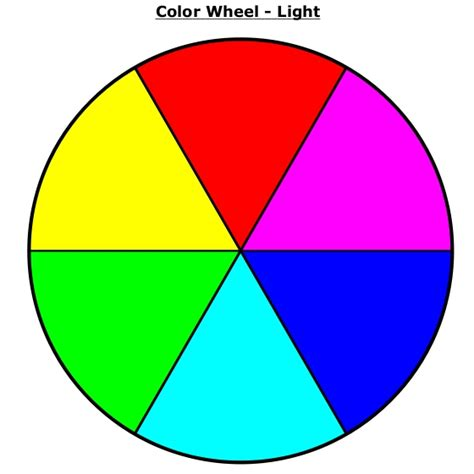 color wheel light color theory basics additive and subtractive color mixing