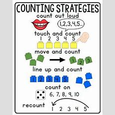 Growing Readers And Writers With Mentor Texts  Number Recognition  Kindergarten Math