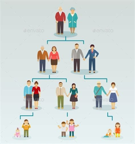 Family Tree Template For Mac by 37 Family Tree Templates Pdf Doc Excel Psd Free