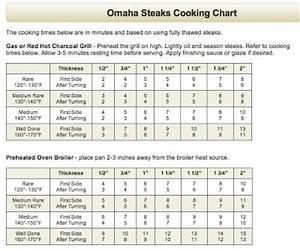 Omaha Steaks Cooking Chart Grogs4blogs Steak Cooking Guide
