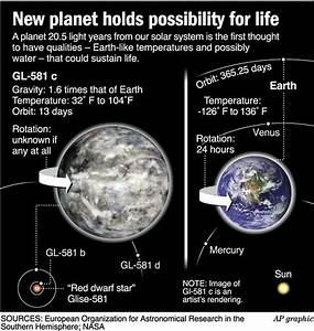 Earth-like Planet Gliese 581C (page 8) - Pics about space