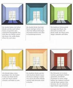 Kleine Räume Optisch Vergrößern : kleine bader optisch vergrosern ihr traumhaus ideen ~ Buech-reservation.com Haus und Dekorationen