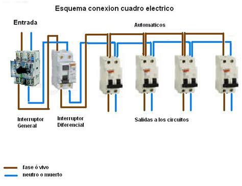 solucionado necesito hacer una instalacion electrica en una caba 241 a electricidad