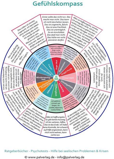 gefuehlskompass emotion cricle psychologie lernen
