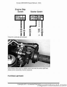 Honda Cbr600rr Cyclepedia Printed Service Manual 2007