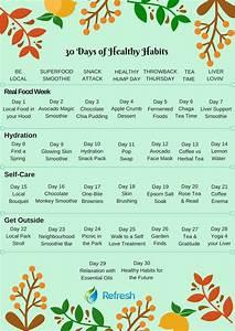 Free Health Challenge: 30 Days Of Healthy Habits ...